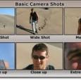 En este video aprenderás los 6 planos cinematográficos básicos usados para contar una historia con imágenes , estos planos se utilizan en cualquier película, cortometraje, serie etc técnicas cinematográficas […]
